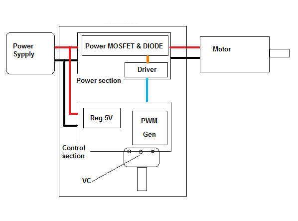 Schema Elettrico Regolatore Di Tensione Velocità Motore Elettrico Corrente Continua : Mst k regolatore di velocita per motori elettrici in