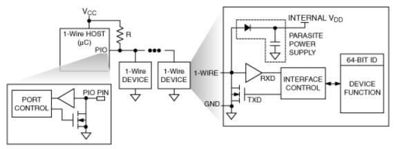 1-wire protocol