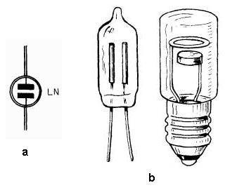 modelli diversi (b), per forma e grandezza, delle lampade al neon