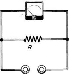 Strumenti di misura - Cos e la portata di uno strumento di misura ...
